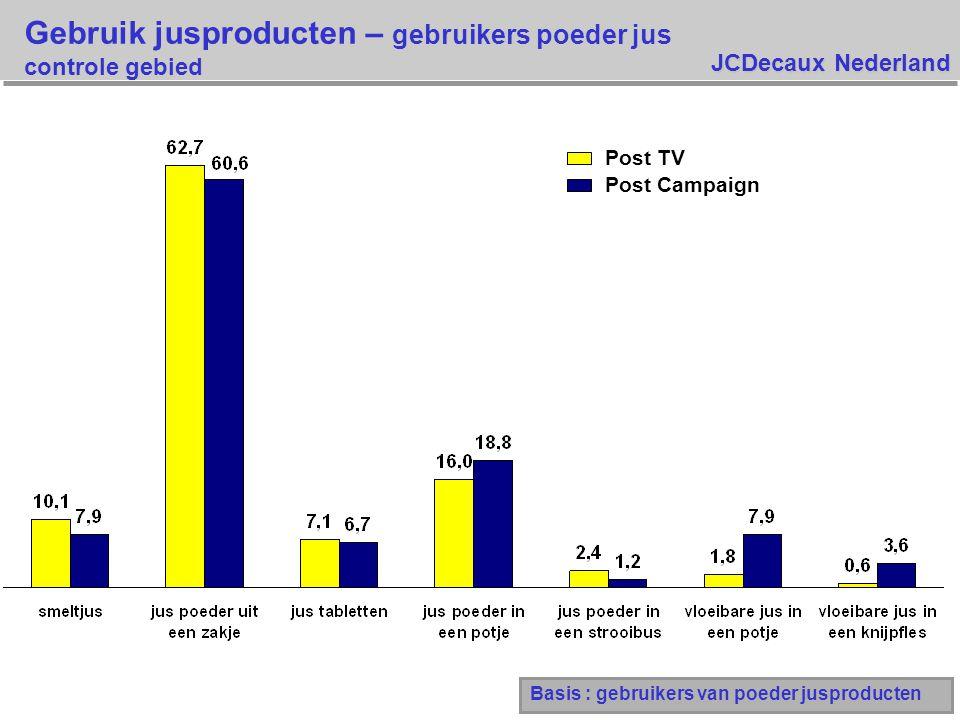 JCDecaux Nederland Gebruik jusproducten – gebruikers poeder jus controle gebied Post TV Post Campaign Basis : gebruikers van poeder jusproducten
