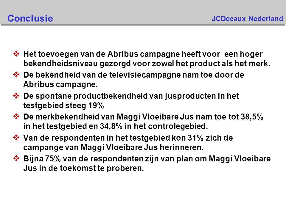 JCDecaux Nederland Conclusie v Het toevoegen van de Abribus campagne heeft voor een hoger bekendheidsniveau gezorgd voor zowel het product als het merk.