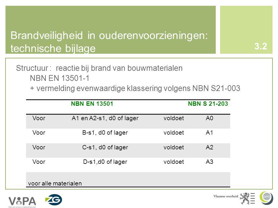 Brandveiligheid in ouderenvoorzieningen: technische bijlage 3.2 Structuur : reactie bij brand van bouwmaterialen NBN EN 13501-1 + vermelding evenwaardige klassering volgens NBN S21-003 NBN EN 13501NBN S 21-203 VoorA1 en A2-s1, d0 of lagervoldoetA0 VoorB-s1, d0 of lagervoldoetA1 VoorC-s1, d0 of lagervoldoetA2 VoorD-s1,d0 of lagervoldoetA3 voor alle materialen