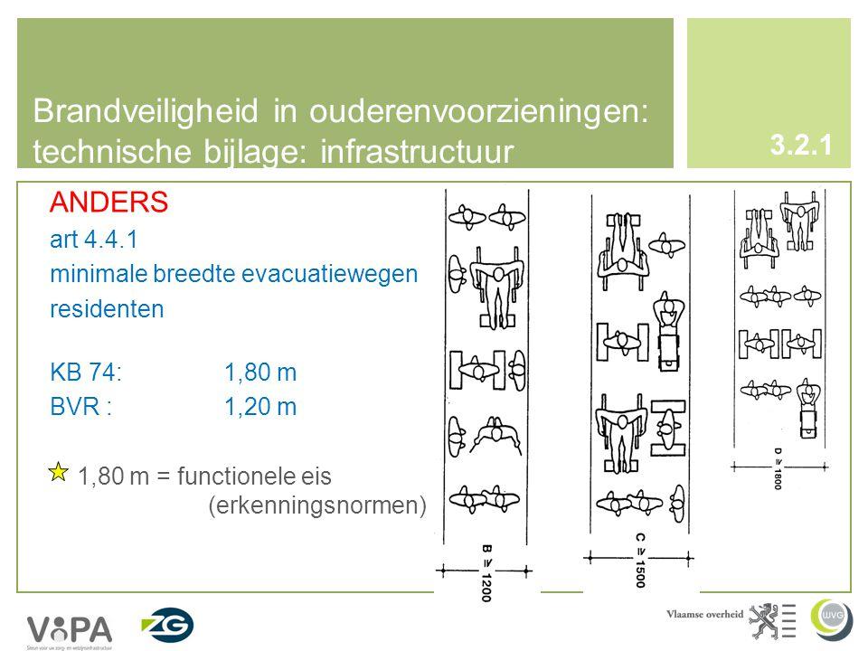Brandveiligheid in ouderenvoorzieningen: technische bijlage: infrastructuur 3.2.1 ANDERS art 4.4.1 minimale breedte evacuatiewegen residenten KB 74: 1,80 m BVR : 1,20 m 1,80 m = functionele eis (erkenningsnormen)