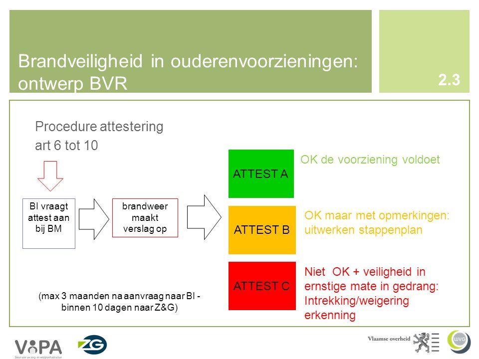 Brandveiligheid in ouderenvoorzieningen: ontwerp BVR Procedure attestering art 6 tot 10 2.3 BI vraagt attest aan bij BM brandweer maakt verslag op OK de voorziening voldoet ATTEST A (max 3 maanden na aanvraag naar BI - binnen 10 dagen naar Z&G) ATTEST B ATTEST C OK maar met opmerkingen: uitwerken stappenplan Niet OK + veiligheid in ernstige mate in gedrang: Intrekking/weigering erkenning