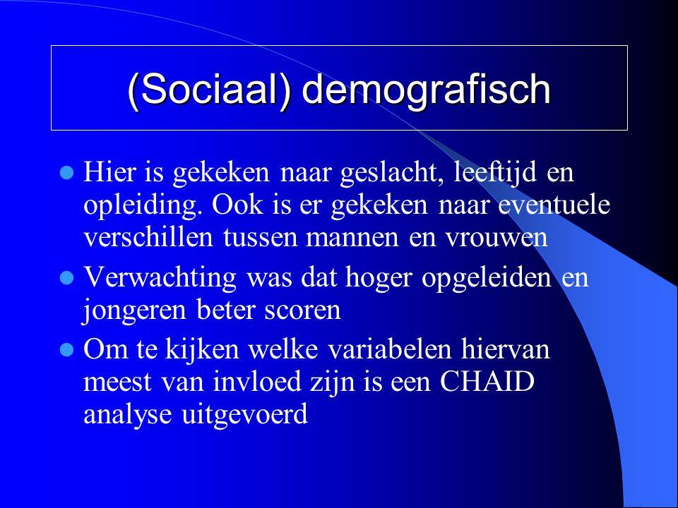 (Sociaal) demografisch  Hier is gekeken naar geslacht, leeftijd en opleiding. Ook is er gekeken naar eventuele verschillen tussen mannen en vrouwen 