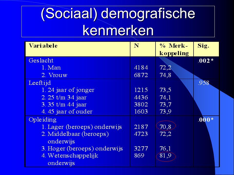 (Sociaal) demografische kenmerken
