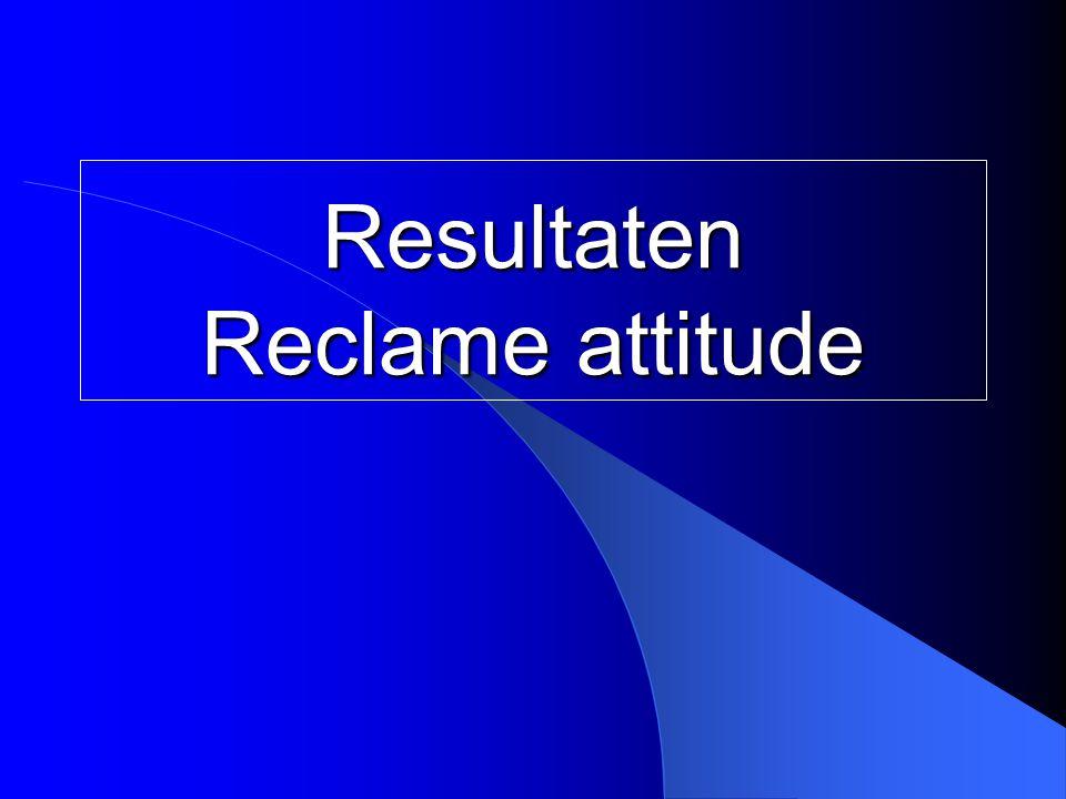 Resultaten Reclame attitude