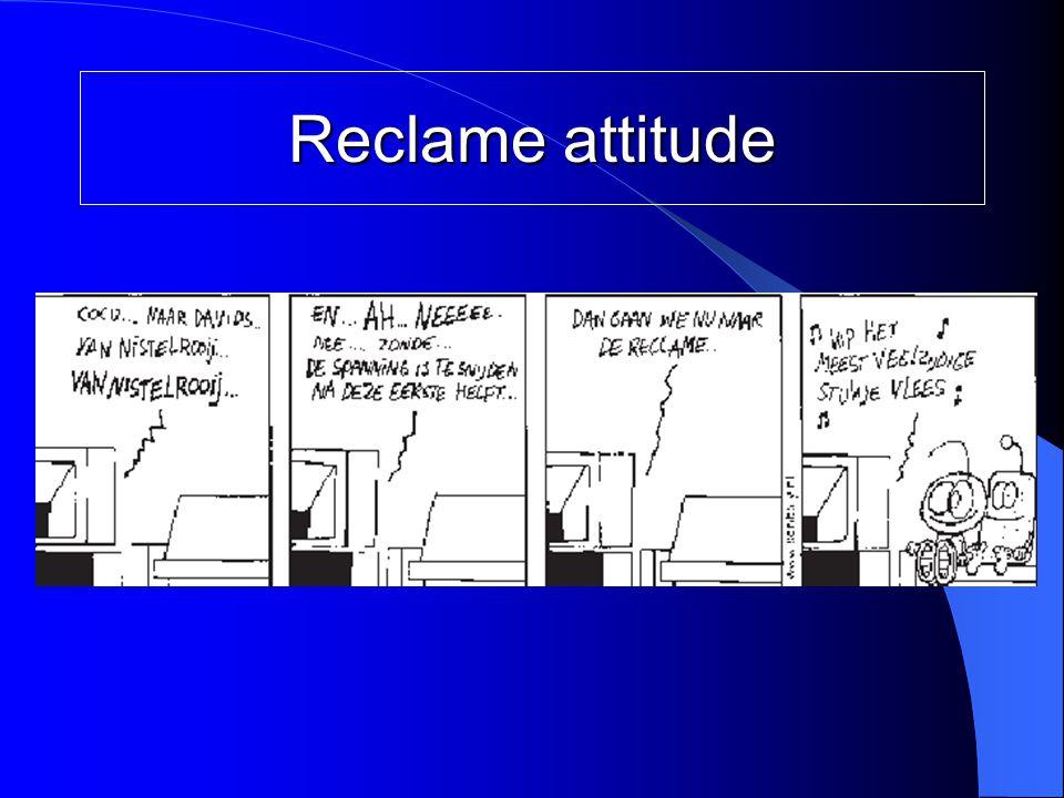 Reclame attitude