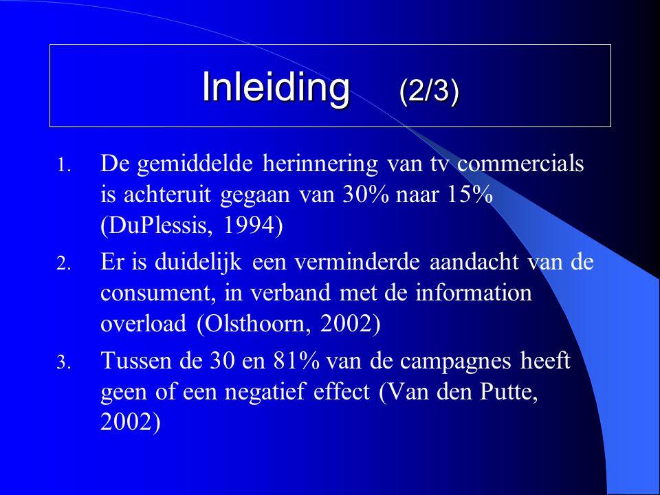 Inleiding (2/3) 1. De gemiddelde herinnering van tv commercials is achteruit gegaan van 30% naar 15% (DuPlessis, 1994) 2. Er is duidelijk een verminde