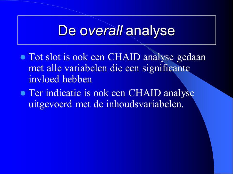 De overall analyse  Tot slot is ook een CHAID analyse gedaan met alle variabelen die een significante invloed hebben  Ter indicatie is ook een CHAID