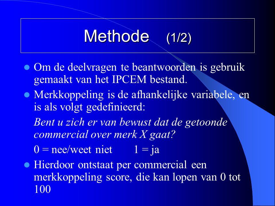 Methode (1/2)  Om de deelvragen te beantwoorden is gebruik gemaakt van het IPCEM bestand.  Merkkoppeling is de afhankelijke variabele, en is als vol