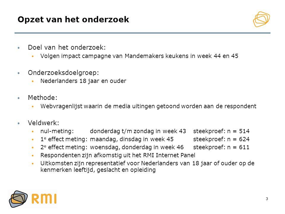 4 Media schema Mandemakers Keukens heeft voor haar Marathon campagne in week 44 en 45 vier verschillende mediumtypen ingezet.