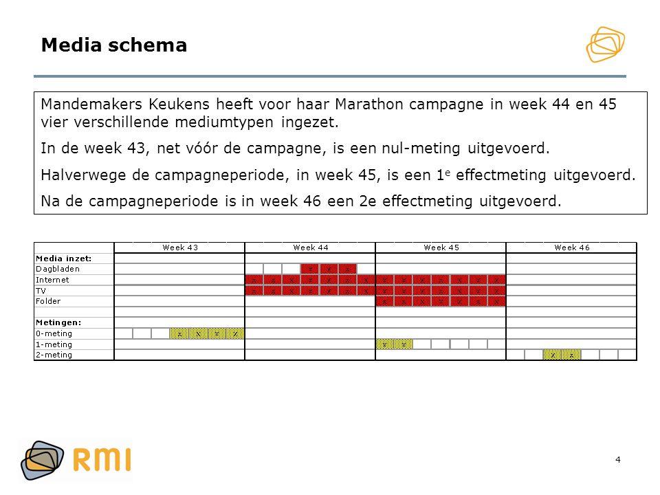 5 Media uitingen KRANT: De Telegraaf, AD en regionale dagbladen in week 44 ONLINE: Telegraaf.nl in week 44 en 45 TV: STER/RTL in week 44 en 45 FOLDER: Regionaal verspreid in week 45 In het onderzoek is voor alle uitingen aangehouden dat het om het product 'keukens' gaat, om het merk 'Mandemakers Keukens' en dat het artikel in de uiting 'de Mandemakers Marathon actie' is.