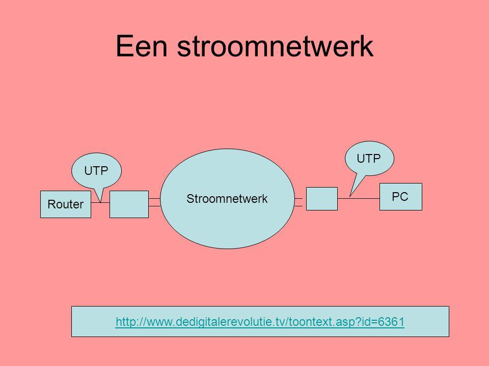Een stroomnetwerk Stroomnetwerk UTP Router PC http://www.dedigitalerevolutie.tv/toontext.asp?id=6361