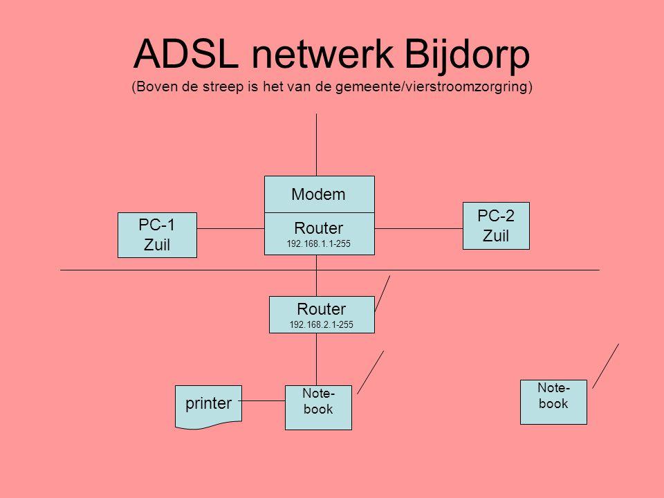 ADSL netwerk Bijdorp (Boven de streep is het van de gemeente/vierstroomzorgring) Router 192.168.1.1-255 PC-2 Zuil PC-1 Zuil Modem Note- book printer R
