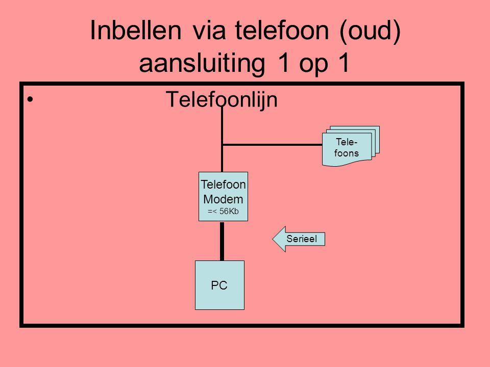Inbellen via telefoon (oud) aansluiting 1 op 1 • Telefoonlijn Telefoon Modem =< 56Kb PC Tele- foons Serieel
