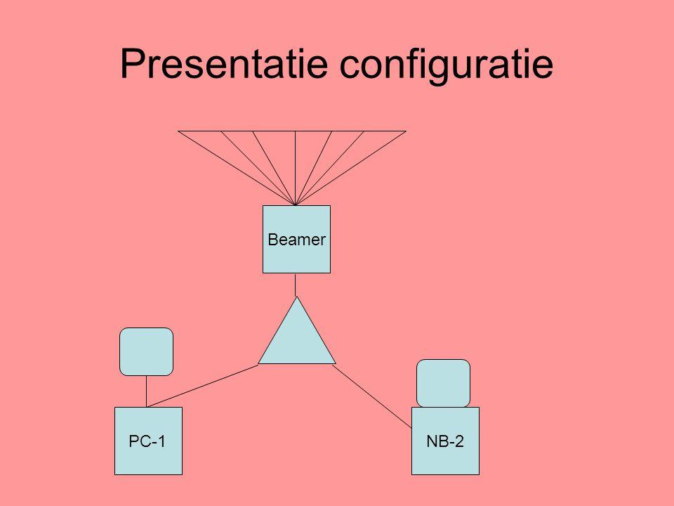 Presentatie configuratie PC-1NB-2 Beamer