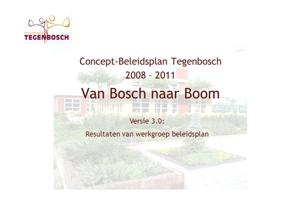 Concept-Beleidsplan Tegenbosch 2008 – 2011 Van Bosch naar Boom Versie 3.0: Resultaten van werkgroep beleidsplan