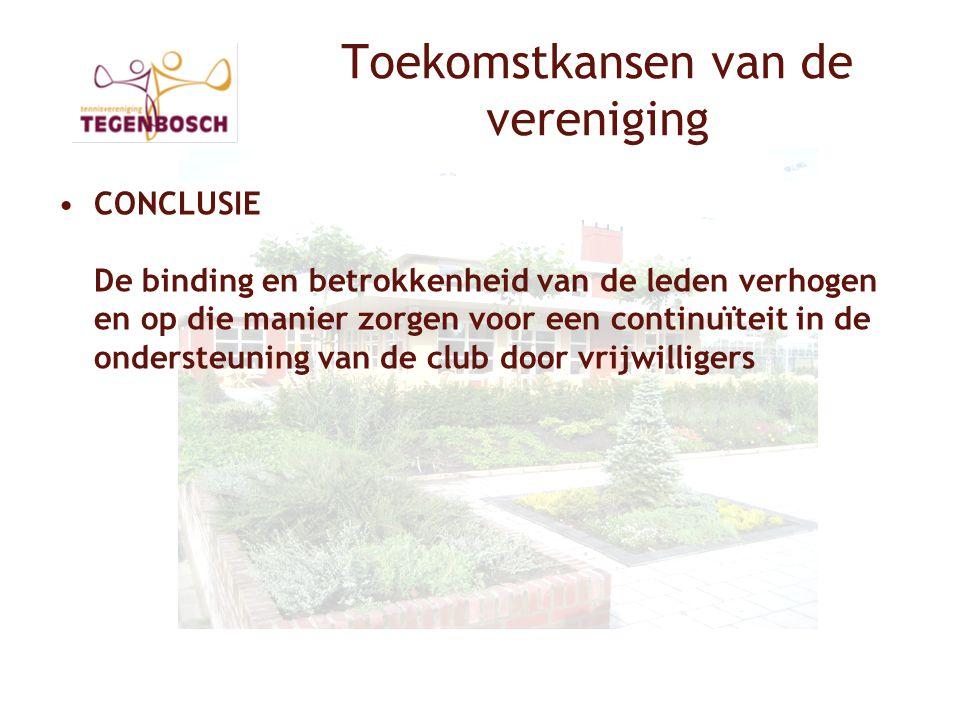 Toekomstkansen van de vereniging •CONCLUSIE De binding en betrokkenheid van de leden verhogen en op die manier zorgen voor een continuïteit in de ondersteuning van de club door vrijwilligers