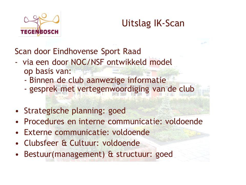 Uitslag IK-Scan Scan door Eindhovense Sport Raad - via een door NOC/NSF ontwikkeld model op basis van: - Binnen de club aanwezige informatie - gesprek met vertegenwoordiging van de club •Strategische planning: goed •Procedures en interne communicatie: voldoende •Externe communicatie: voldoende •Clubsfeer & Cultuur: voldoende •Bestuur(management) & structuur: goed