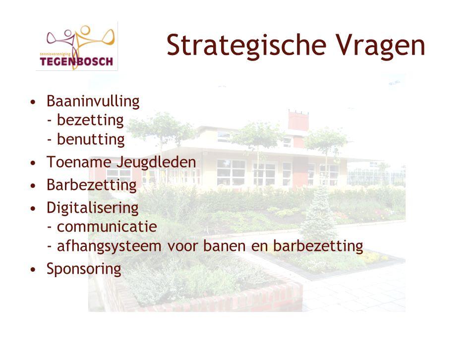 Strategische Vragen •Baaninvulling - bezetting - benutting •Toename Jeugdleden •Barbezetting •Digitalisering - communicatie - afhangsysteem voor banen en barbezetting •Sponsoring