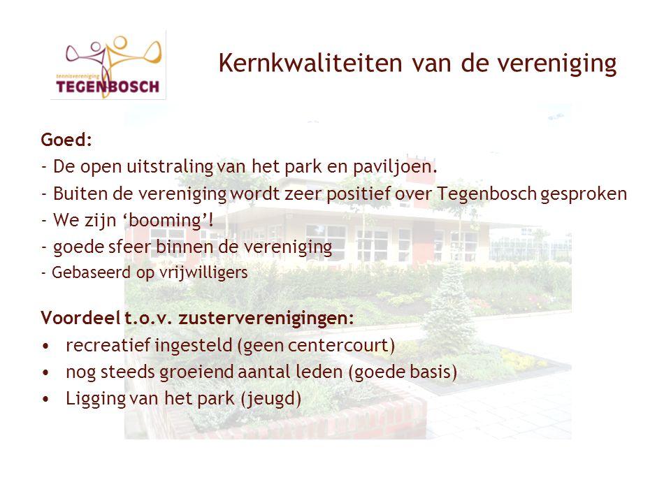 Kernkwaliteiten van de vereniging Goed: - De open uitstraling van het park en paviljoen.