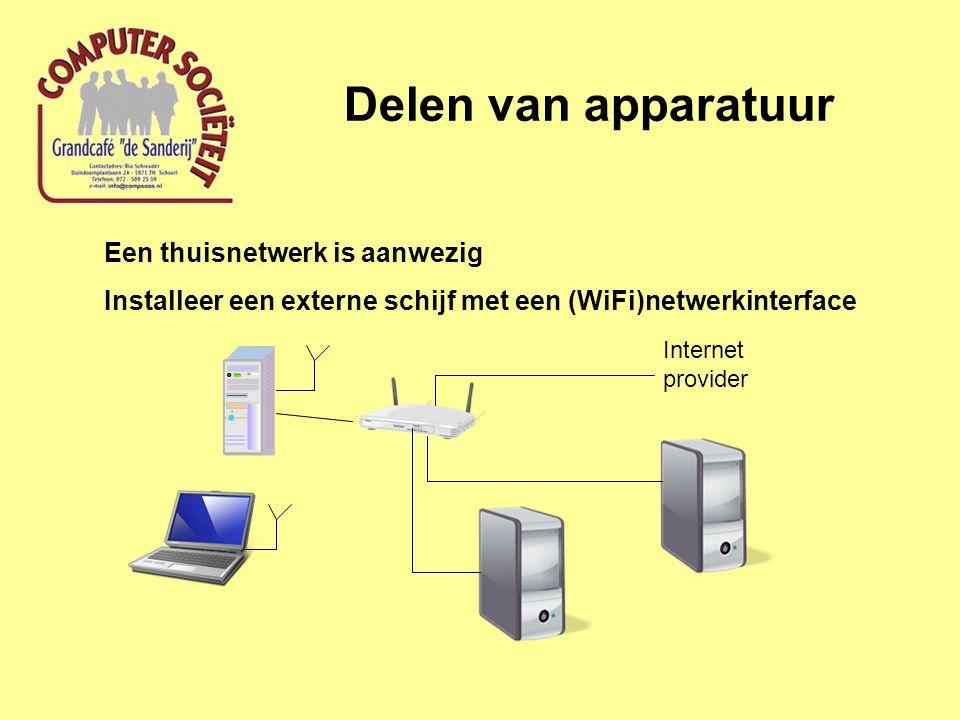 Delen van apparatuur Een thuisnetwerk is aanwezig Installeer een externe schijf met een (WiFi)netwerkinterface Internet provider