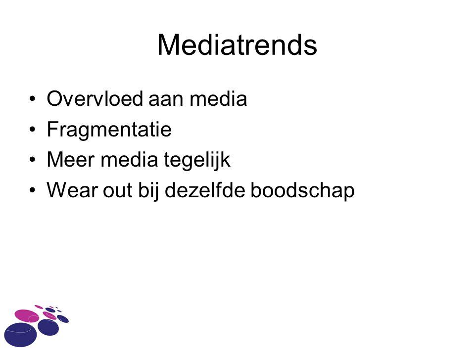 Mediatrends •Overvloed aan media •Fragmentatie •Meer media tegelijk •Wear out bij dezelfde boodschap