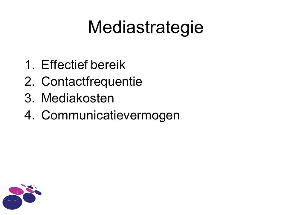 Mediastrategie 1.Effectief bereik 2.Contactfrequentie 3.Mediakosten 4.Communicatievermogen