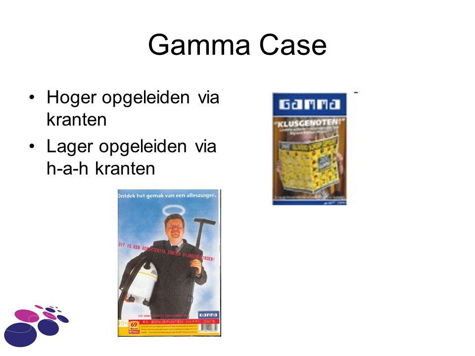 Gamma Case •Hoger opgeleiden via kranten •Lager opgeleiden via h-a-h kranten