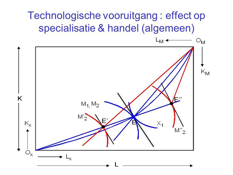 Technologische vooruitgang : effect op specialisatie & handel (algemeen)