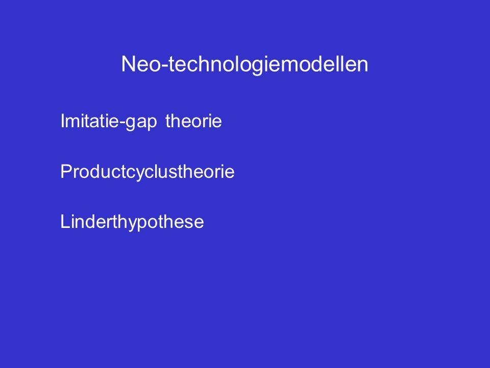 Neo-technologiemodellen Imitatie-gap theorie Productcyclustheorie Linderthypothese