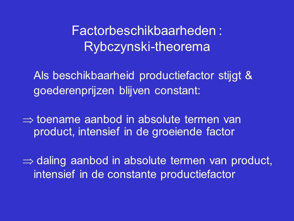 Factorbeschikbaarheden : Rybczynski-theorema Als beschikbaarheid productiefactor stijgt & goederenprijzen blijven constant:  toename aanbod in absolu