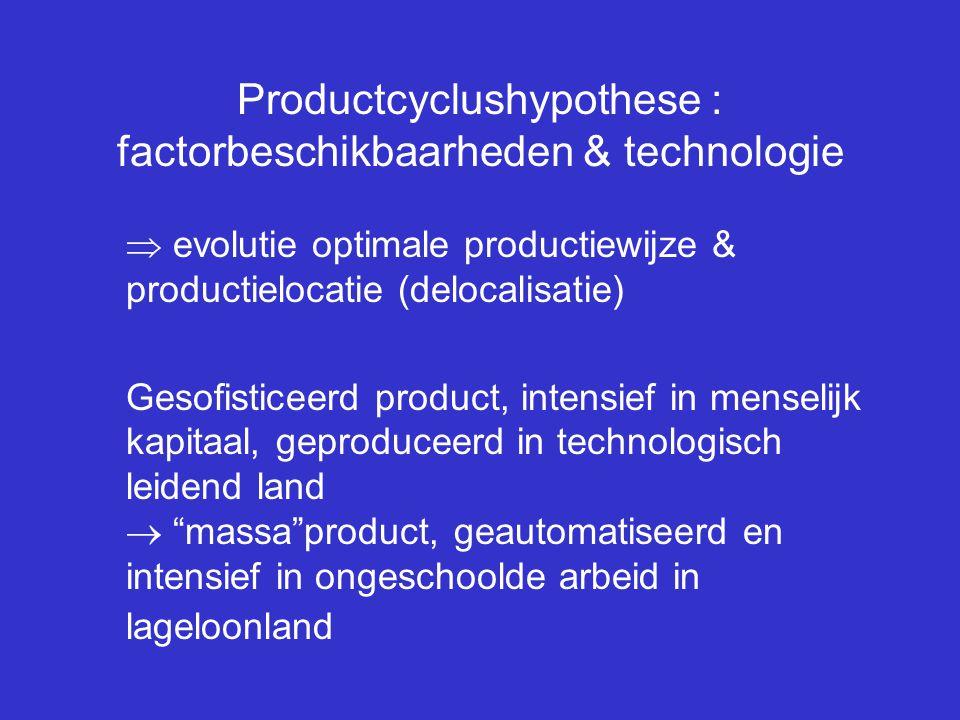 Productcyclushypothese : factorbeschikbaarheden & technologie  evolutie optimale productiewijze & productielocatie (delocalisatie) Gesofisticeerd pro