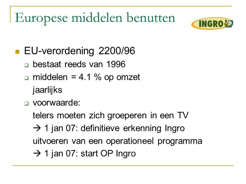 Europese middelen benutten  EU-verordening 2200/96  bestaat reeds van 1996  middelen = 4.1 % op omzet jaarlijks  voorwaarde: telers moeten zich gr