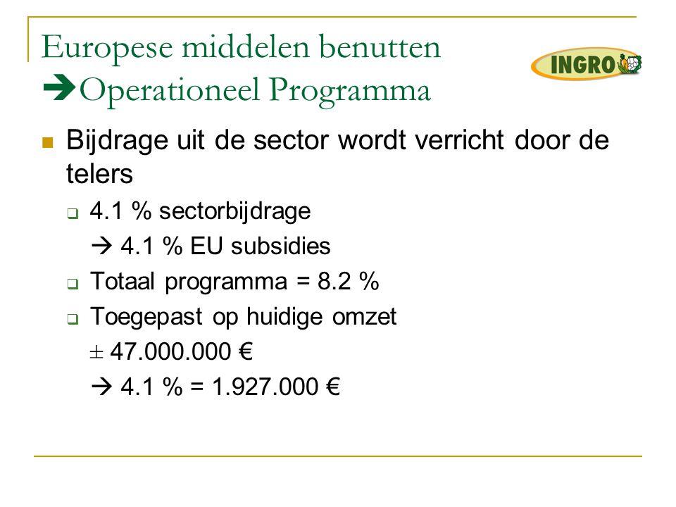 Europese middelen benutten  Operationeel Programma  Bijdrage uit de sector wordt verricht door de telers  4.1 % sectorbijdrage  4.1 % EU subsidies