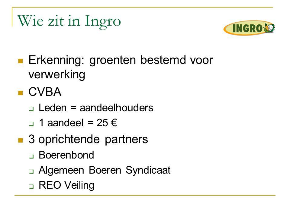Wie zit in Ingro  Erkenning: groenten bestemd voor verwerking  CVBA  Leden = aandeelhouders  1 aandeel = 25 €  3 oprichtende partners  Boerenbon
