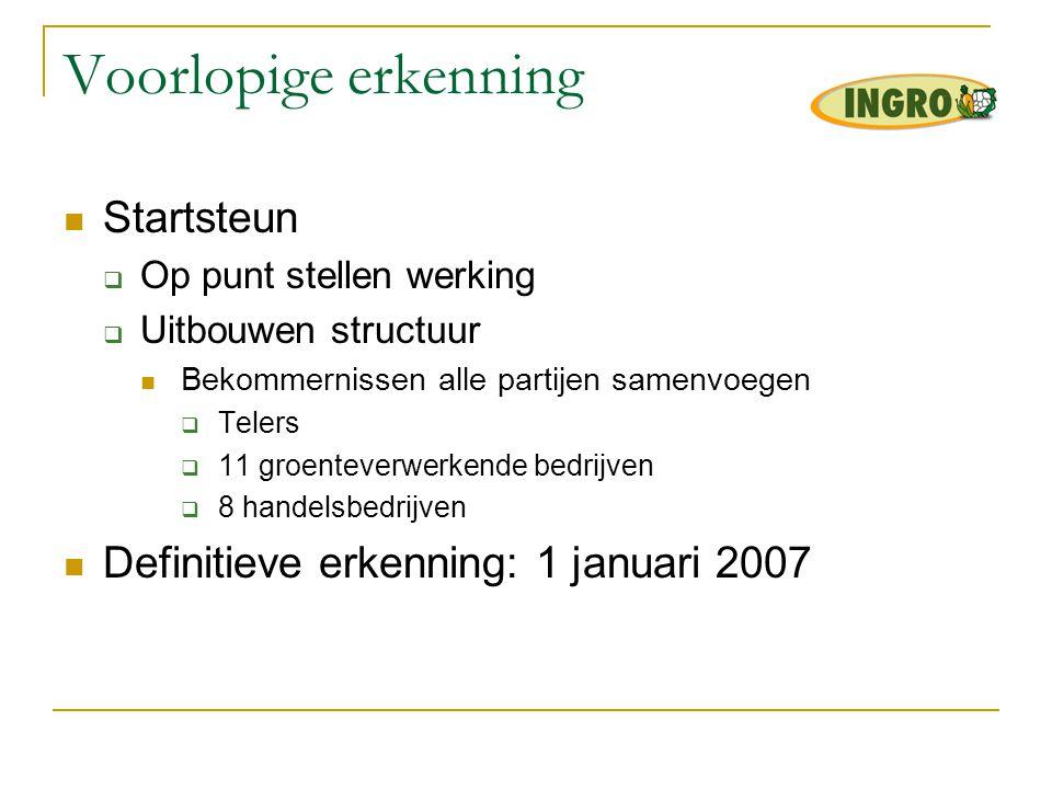 Stand van zaken  juni 2005  500 leden  november 2006  1000 leden  Voorlopige erkenning 2005 Totale oppervlakte (ha) 11.082 Totale productie (ton) 243.844 Totale omzet (€) 38.023.274