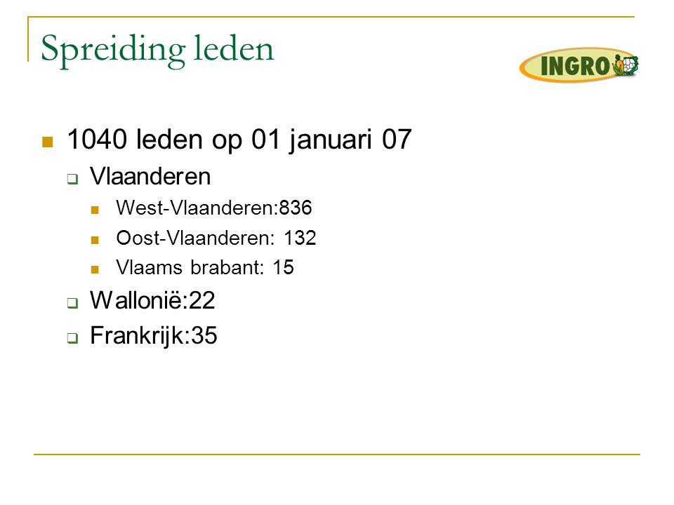 Spreiding leden  1040 leden op 01 januari 07  Vlaanderen  West-Vlaanderen:836  Oost-Vlaanderen: 132  Vlaams brabant: 15  Wallonië:22  Frankrijk