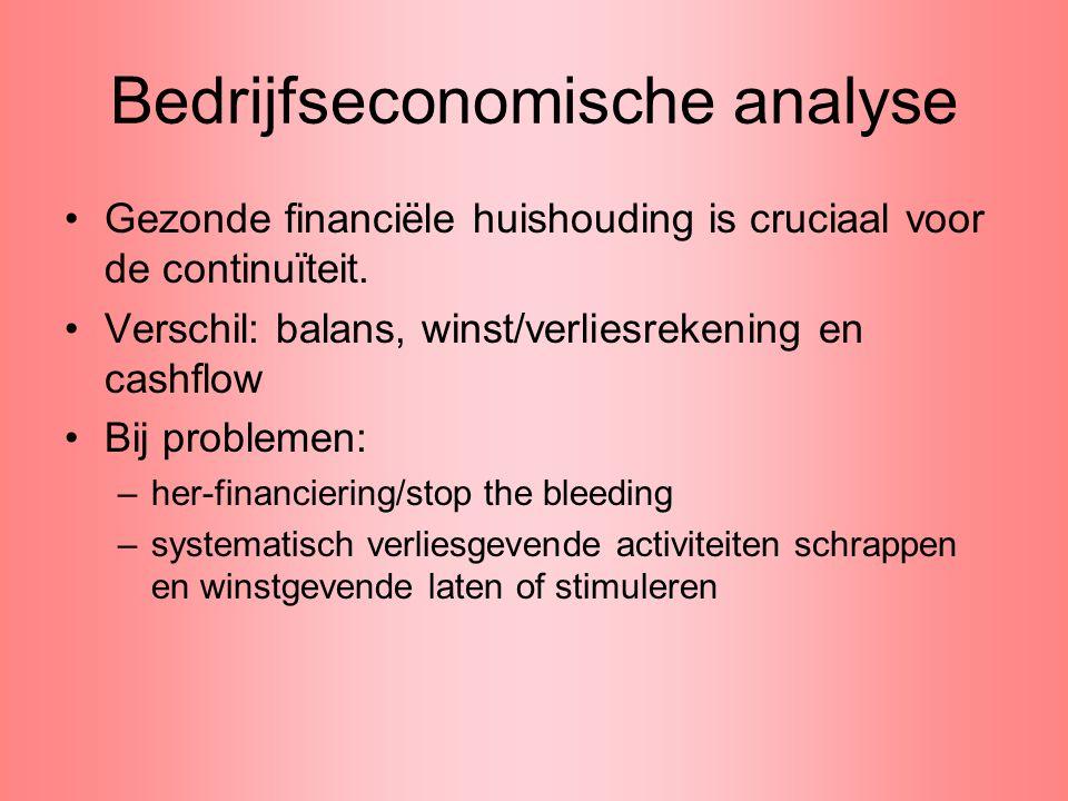 Bedrijfseconomische analyse •Gezonde financiële huishouding is cruciaal voor de continuïteit. •Verschil: balans, winst/verliesrekening en cashflow •Bi