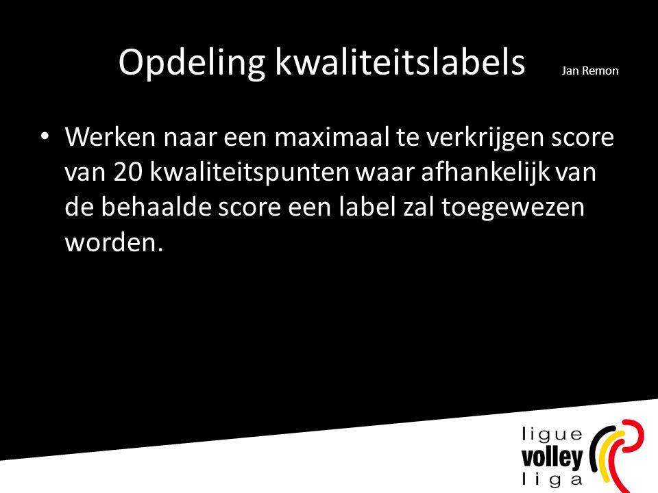 Opdeling kwaliteitslabels Jan Remon • Werken naar een maximaal te verkrijgen score van 20 kwaliteitspunten waar afhankelijk van de behaalde score een label zal toegewezen worden.