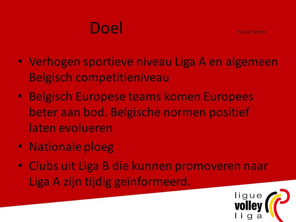 Doel Frank Smets • Verhogen sportieve niveau Liga A en algemeen Belgisch competitieniveau • Belgisch Europese teams komen Europees beter aan bod. Belg