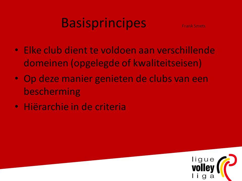 Basisprincipes Frank Smets • Elke club dient te voldoen aan verschillende domeinen (opgelegde of kwaliteitseisen) • Op deze manier genieten de clubs van een bescherming • Hiërarchie in de criteria
