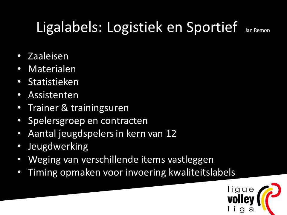 Ligalabels: Logistiek en Sportief Jan Remon • Zaaleisen • Materialen • Statistieken • Assistenten • Trainer & trainingsuren • Spelersgroep en contract