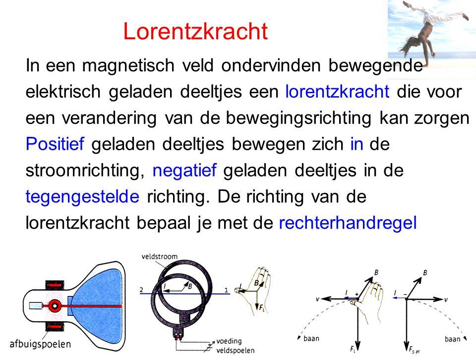 Lorentzkracht In een magnetisch veld ondervinden bewegende elektrisch geladen deeltjes een lorentzkracht die voor een verandering van de bewegingsrich