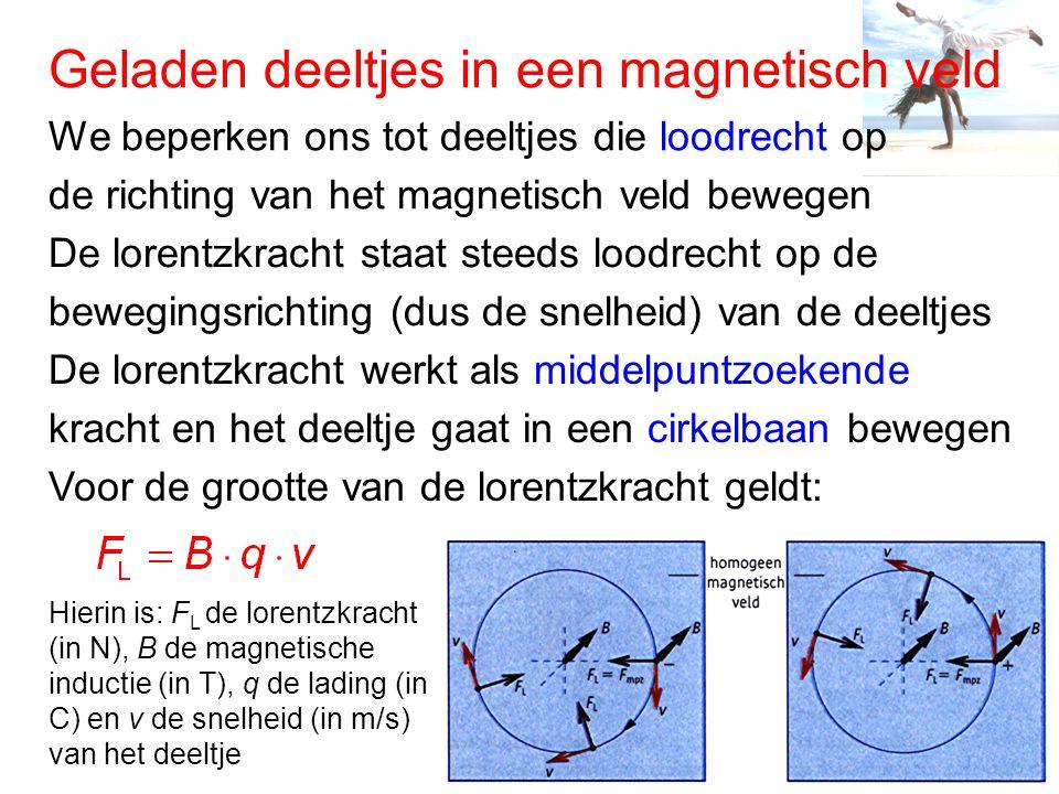 Geladen deeltjes in een magnetisch veld We beperken ons tot deeltjes die loodrecht op de richting van het magnetisch veld bewegen De lorentzkracht sta