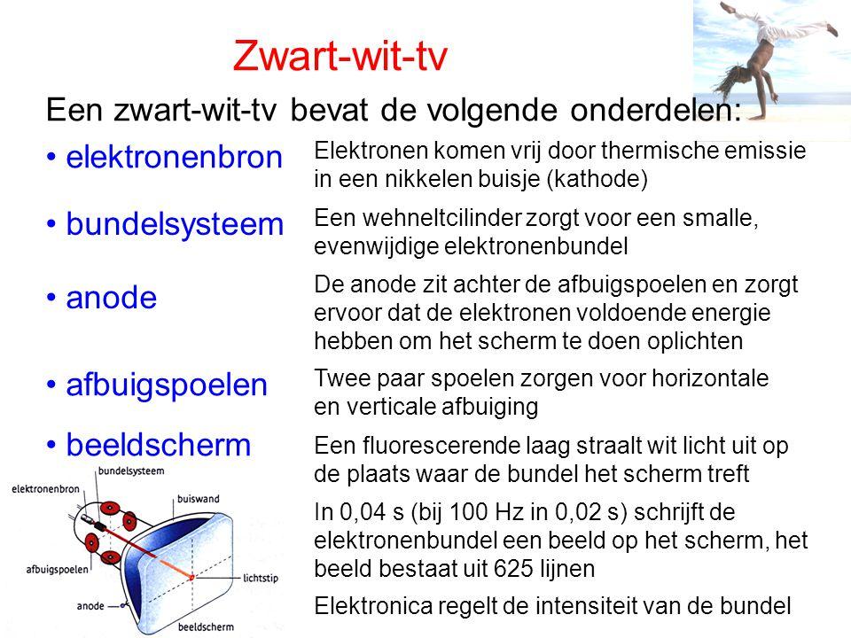 Zwart-wit-tv Een zwart-wit-tv bevat de volgende onderdelen: • elektronenbron • bundelsysteem • anode • afbuigspoelen • beeldscherm Elektronen komen vr
