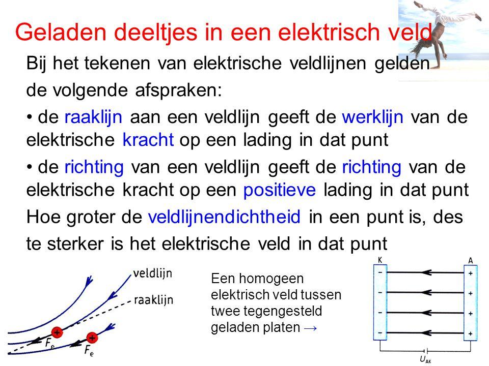 Geladen deeltjes in een elektrisch veld Bij het tekenen van elektrische veldlijnen gelden de volgende afspraken: • de raaklijn aan een veldlijn geeft
