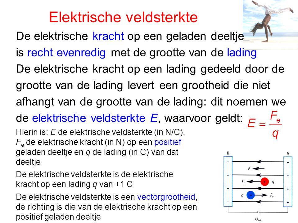 Elektrische energie Een geladen deeltje in een elektrisch veld bevindt zich in een krachtveld en daardoor is er in het deeltje energie opgeslagen: potentiële energie Deze vorm van energie heet elektrische energie Voor een (positief geladen) deeltje dat van de anode A naar kathode K beweegt, geldt: Hierin is: ΔE e de afname van de elektrische energie (in J), ΔE k de toename van de kinetische energie (in J), F e de elektrische kracht (in N), d de afstand tussen de elektroden (in m), q de lading (in C) van het deeltje en U AK de spanning (in V) over de elektroden