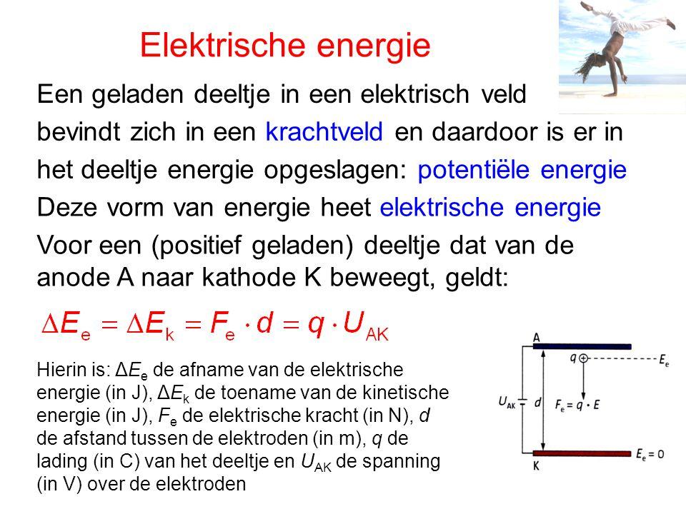 Elektrische energie Een geladen deeltje in een elektrisch veld bevindt zich in een krachtveld en daardoor is er in het deeltje energie opgeslagen: pot