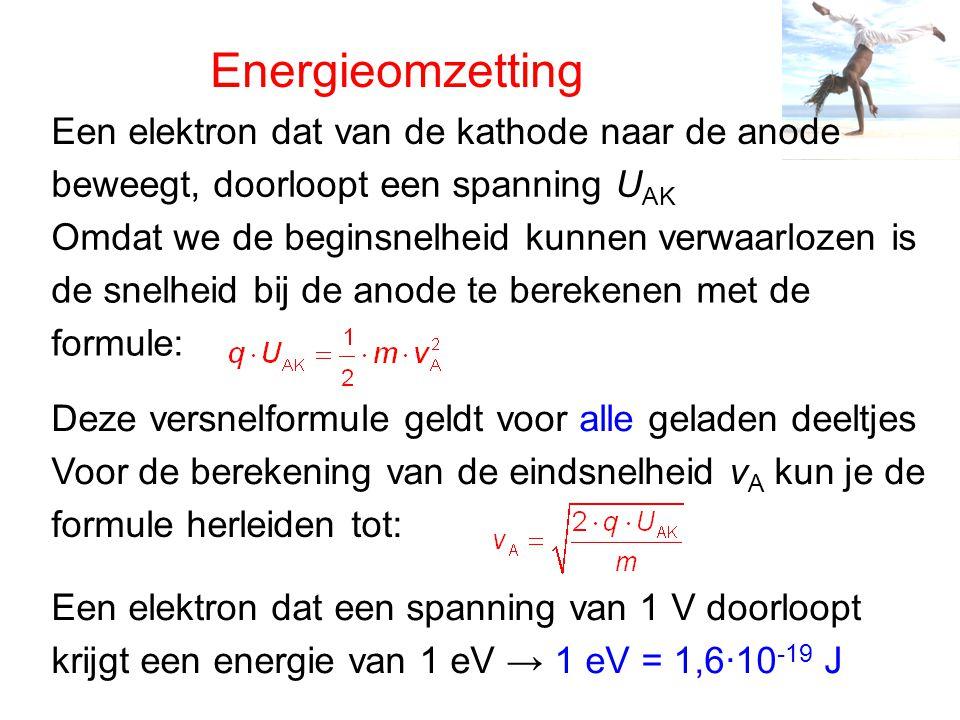 Energieomzetting Een elektron dat van de kathode naar de anode beweegt, doorloopt een spanning U AK Omdat we de beginsnelheid kunnen verwaarlozen is d