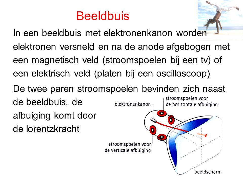 Beeldbuis In een beeldbuis met elektronenkanon worden elektronen versneld en na de anode afgebogen met een magnetisch veld (stroomspoelen bij een tv)