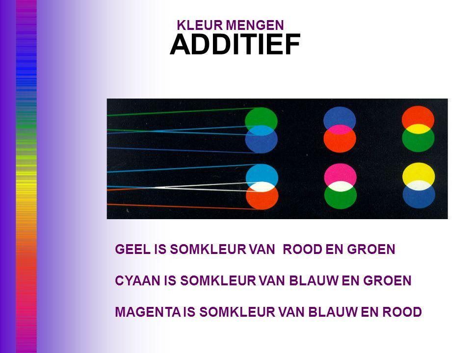 ADDITIEF licht mengen primaire kleuren 11 KLEUR MENGEN SAMEN WIT